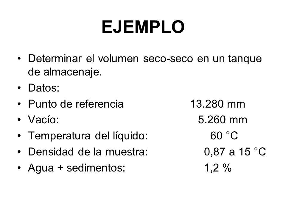 EJEMPLO Determinar el volumen seco-seco en un tanque de almacenaje.