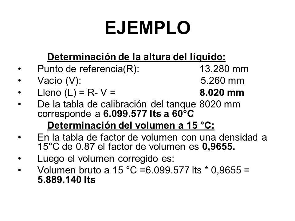 EJEMPLO Determinación de la altura del líquido: