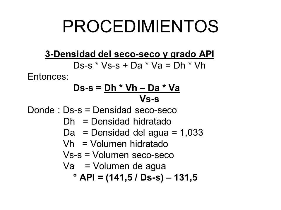 PROCEDIMIENTOS 3-Densidad del seco-seco y grado API