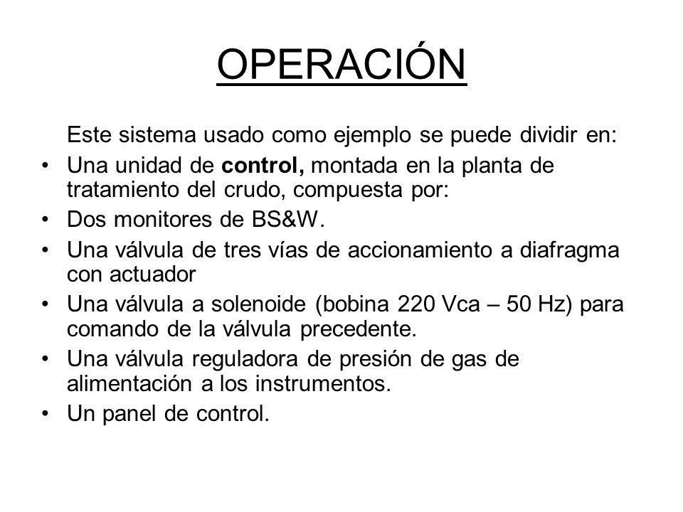 OPERACIÓN Este sistema usado como ejemplo se puede dividir en: