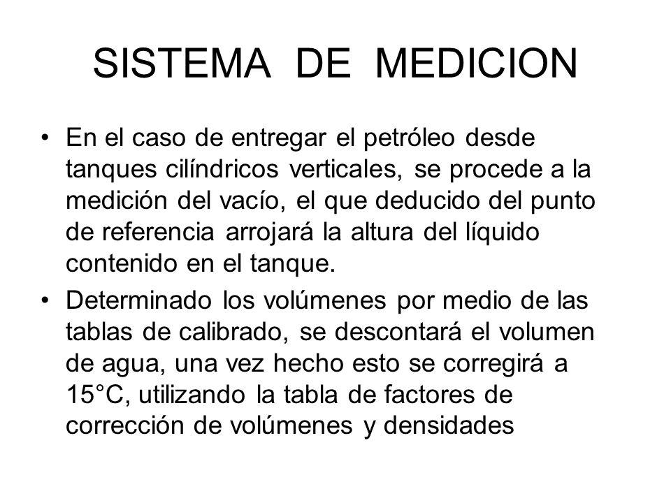 SISTEMA DE MEDICION