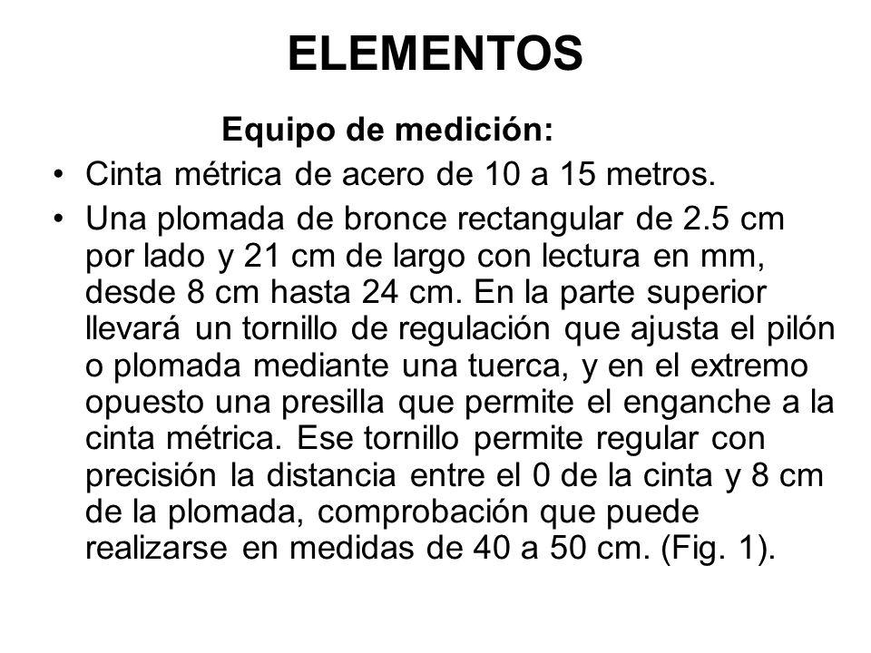 ELEMENTOS Equipo de medición:
