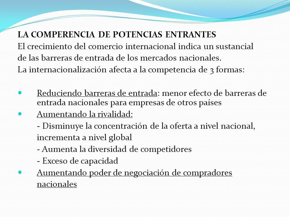 LA COMPERENCIA DE POTENCIAS ENTRANTES