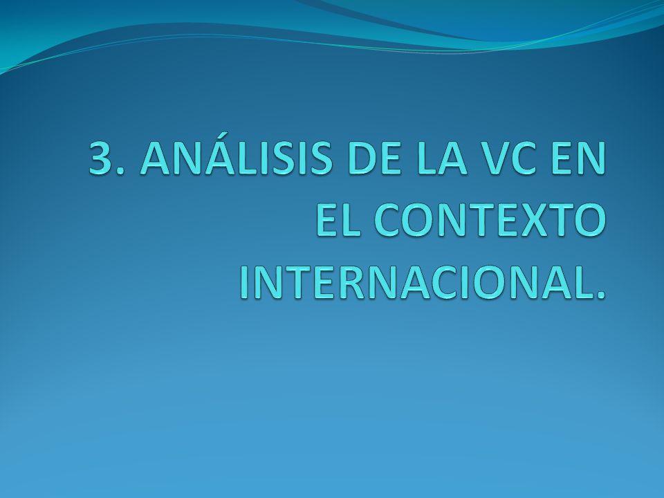3. ANÁLISIS DE LA VC EN EL CONTEXTO INTERNACIONAL.