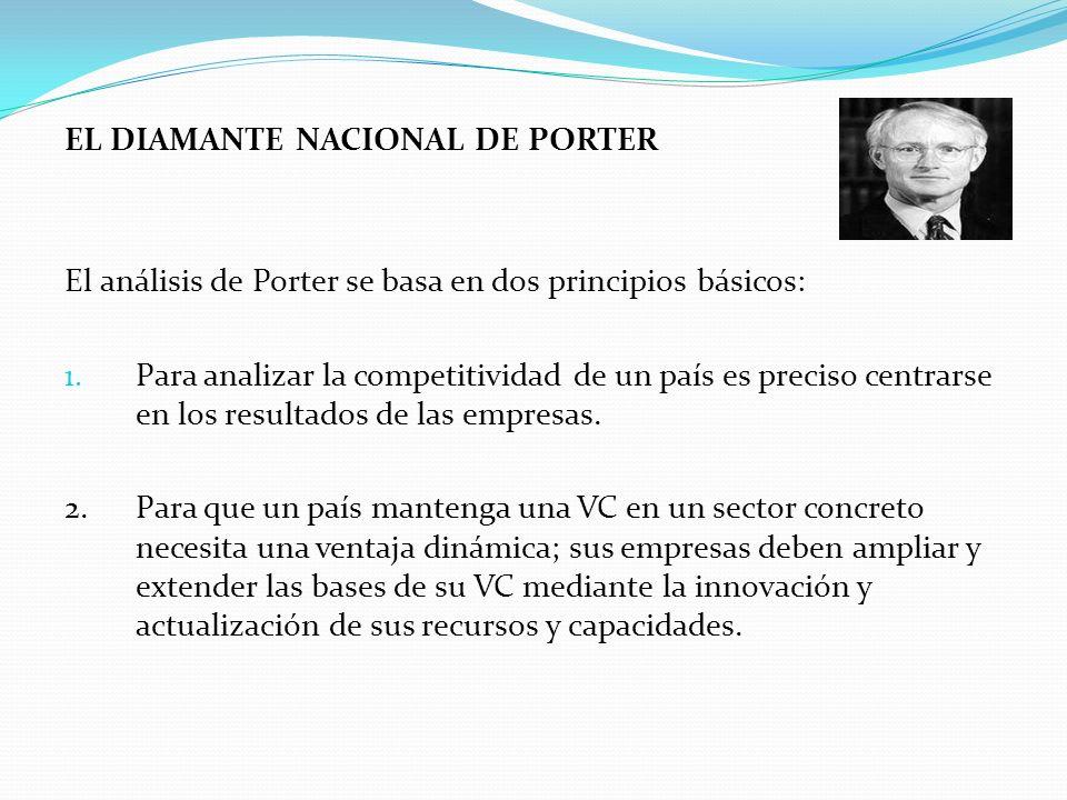 EL DIAMANTE NACIONAL DE PORTER