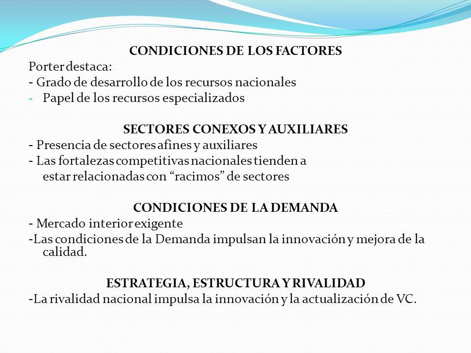CONDICIONES DE LOS FACTORES Porter destaca: