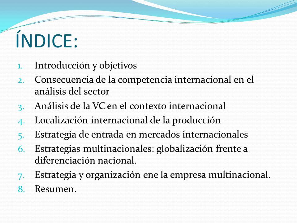 ÍNDICE: Introducción y objetivos
