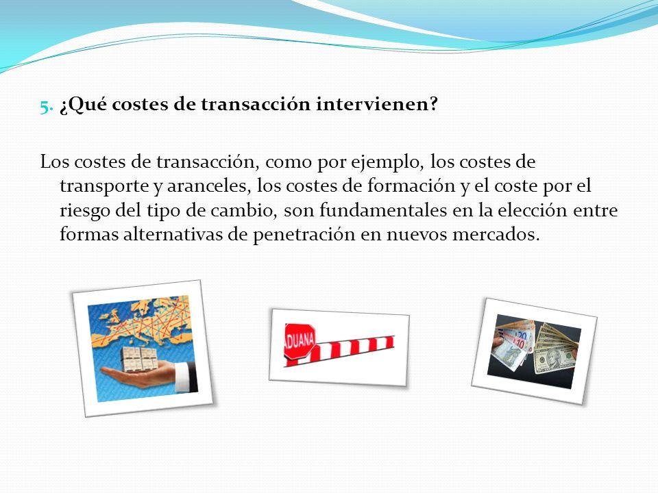 ¿Qué costes de transacción intervienen