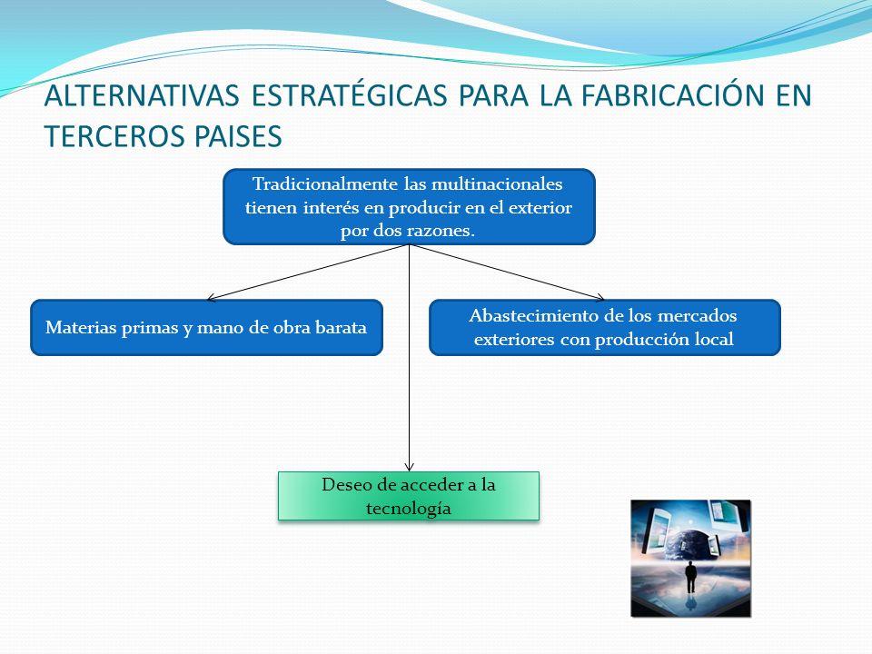 ALTERNATIVAS ESTRATÉGICAS PARA LA FABRICACIÓN EN TERCEROS PAISES