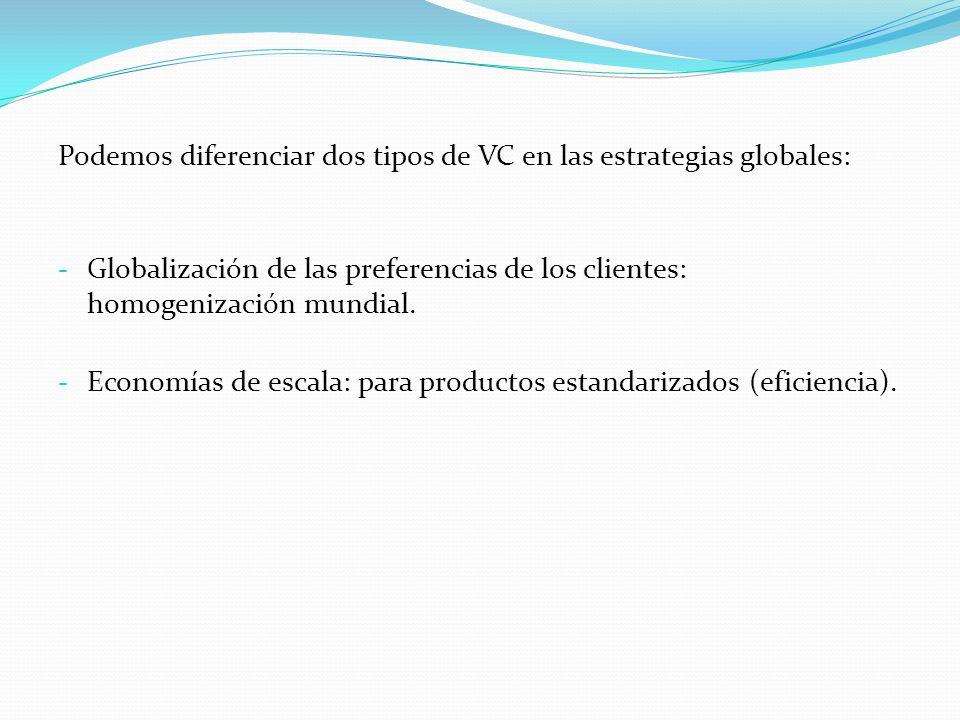 Podemos diferenciar dos tipos de VC en las estrategias globales: