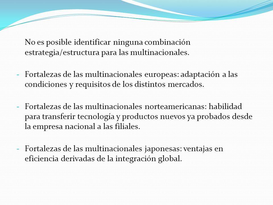 No es posible identificar ninguna combinación estrategia/estructura para las multinacionales.