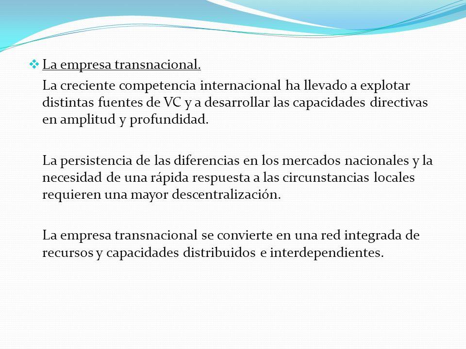 La empresa transnacional.