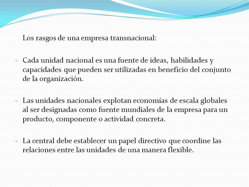 Los rasgos de una empresa transnacional: