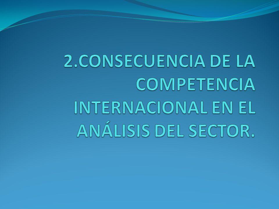 2.CONSECUENCIA DE LA COMPETENCIA INTERNACIONAL EN EL ANÁLISIS DEL SECTOR.