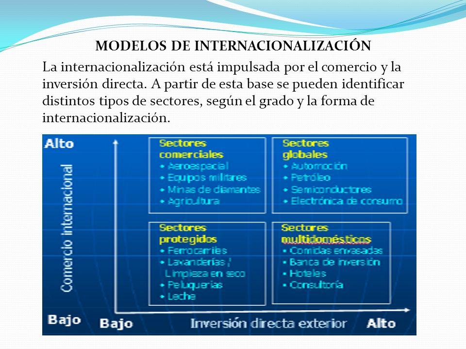 MODELOS DE INTERNACIONALIZACIÓN La internacionalización está impulsada por el comercio y la inversión directa.