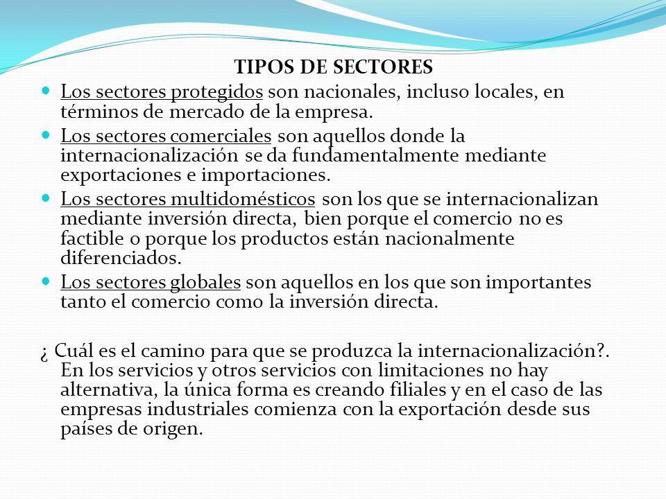 TIPOS DE SECTORES Los sectores protegidos son nacionales, incluso locales, en términos de mercado de la empresa.