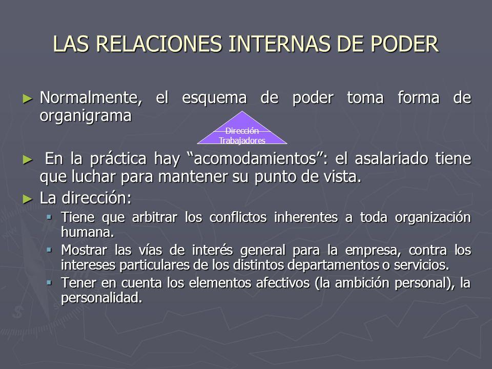 LAS RELACIONES INTERNAS DE PODER