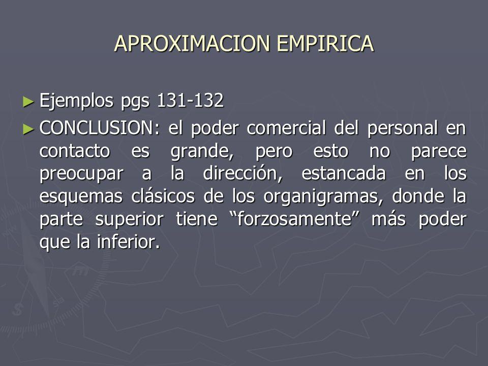 APROXIMACION EMPIRICA