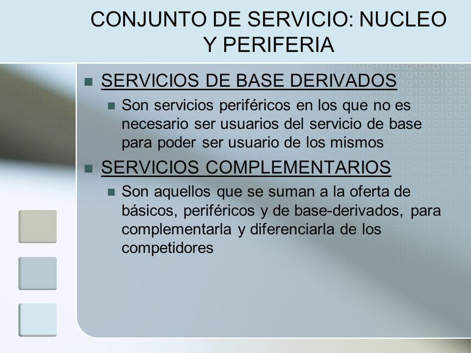 CONJUNTO DE SERVICIO: NUCLEO Y PERIFERIA