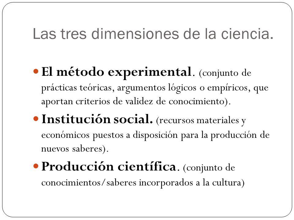 Las tres dimensiones de la ciencia.