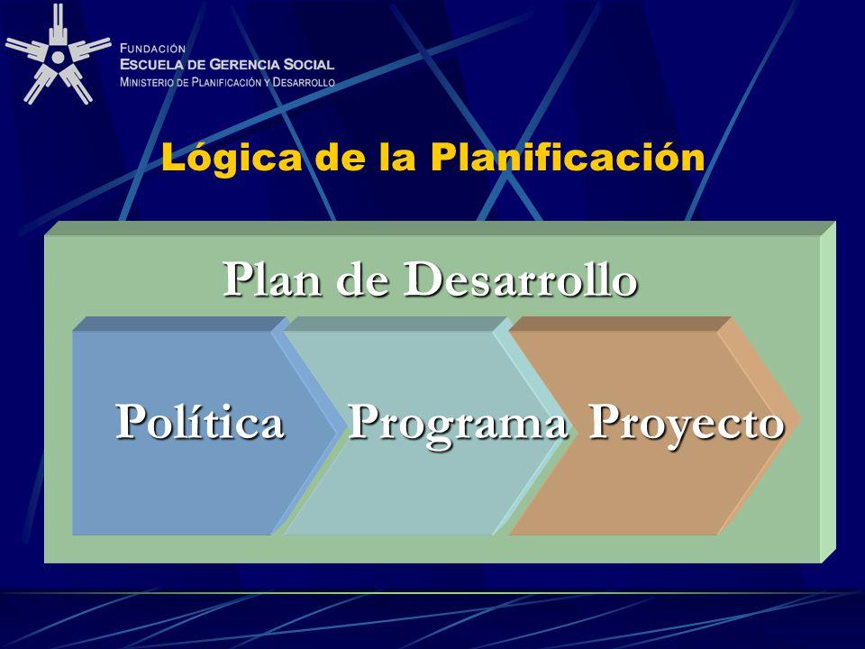 Lógica de la Planificación