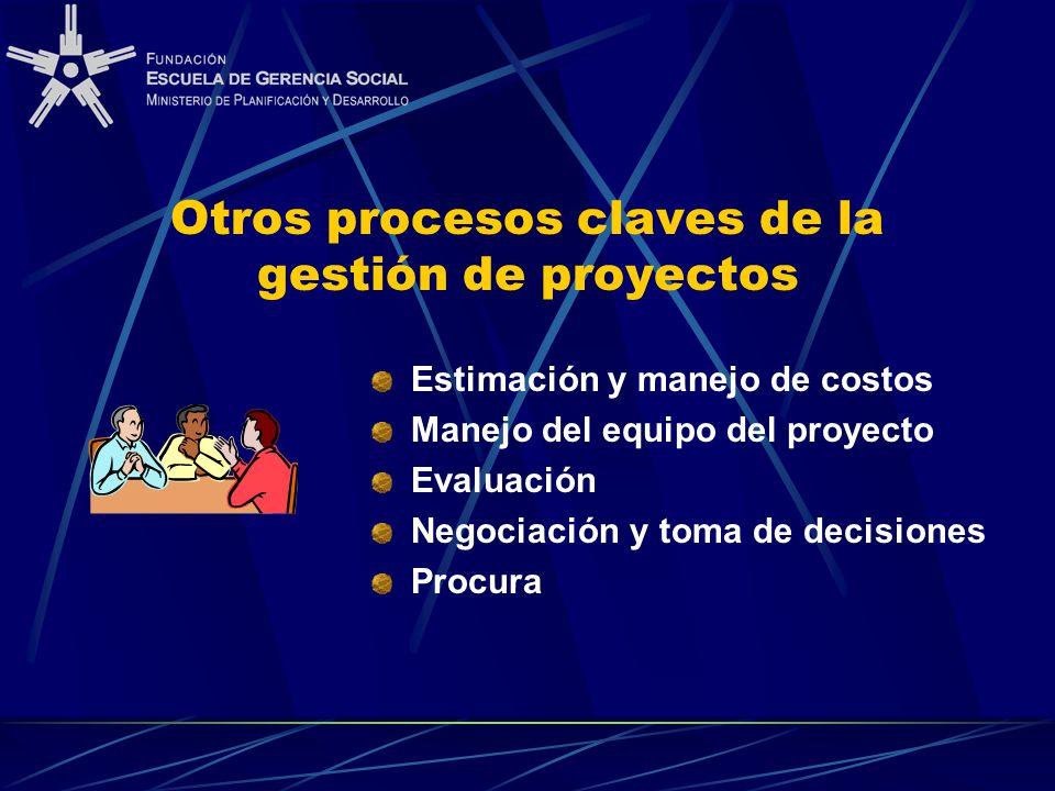 Otros procesos claves de la gestión de proyectos
