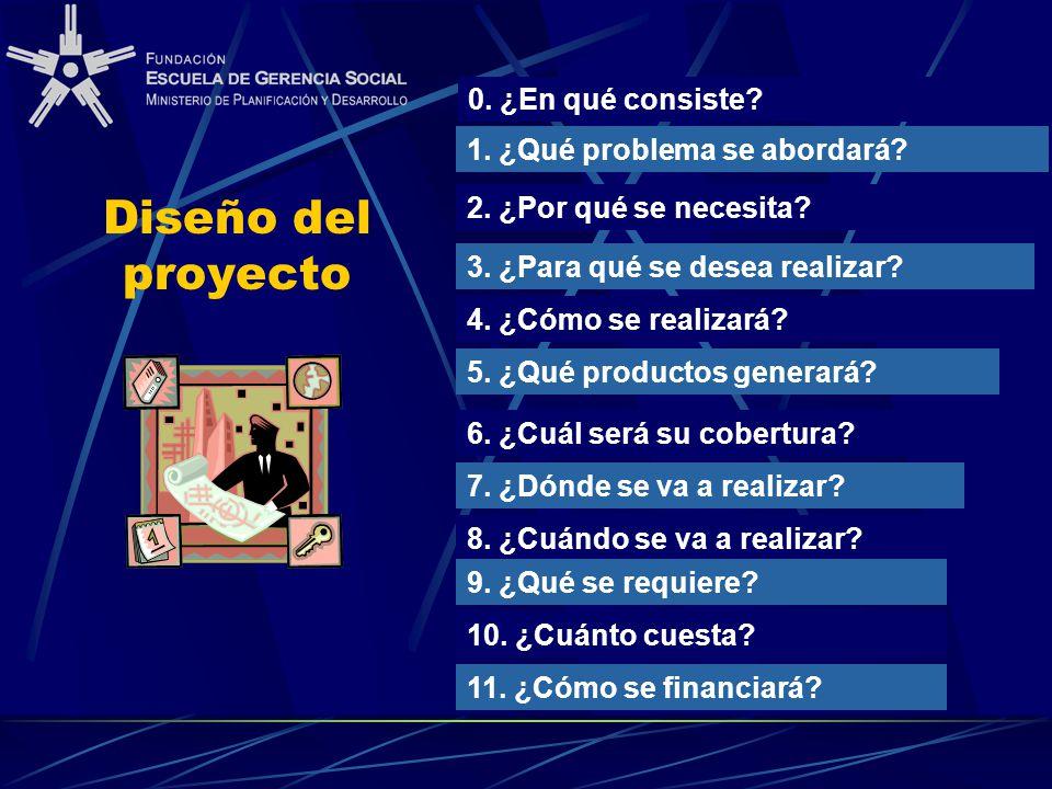 Diseño del proyecto 0. ¿En qué consiste 1. ¿Qué problema se abordará