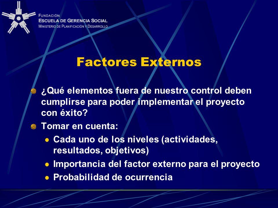 Factores Externos ¿Qué elementos fuera de nuestro control deben cumplirse para poder implementar el proyecto con éxito