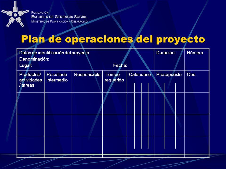 Plan de operaciones del proyecto
