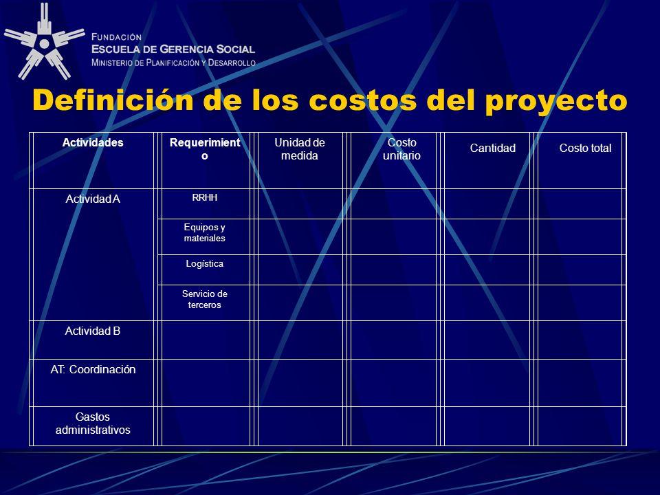 Definición de los costos del proyecto