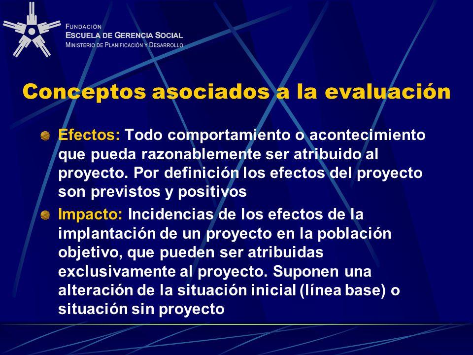 Conceptos asociados a la evaluación