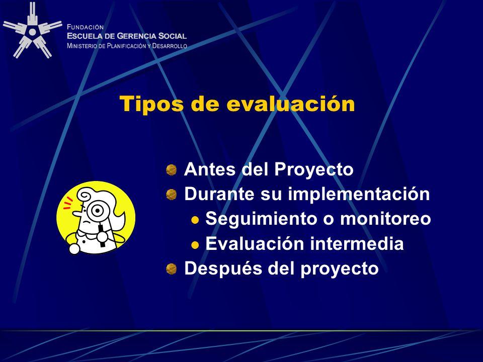 Tipos de evaluación Antes del Proyecto Durante su implementación