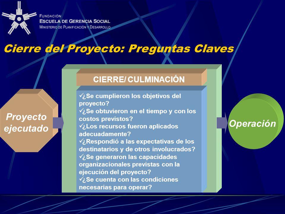 Cierre del Proyecto: Preguntas Claves