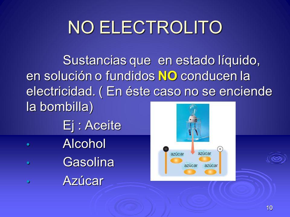 NO ELECTROLITO Sustancias que en estado líquido, en solución o fundidos NO conducen la electricidad. ( En éste caso no se enciende la bombilla)