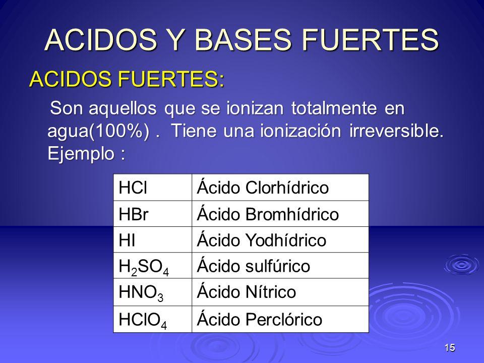 ACIDOS Y BASES FUERTES ACIDOS FUERTES: