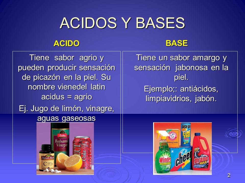 ACIDOS Y BASES BASE ACIDO