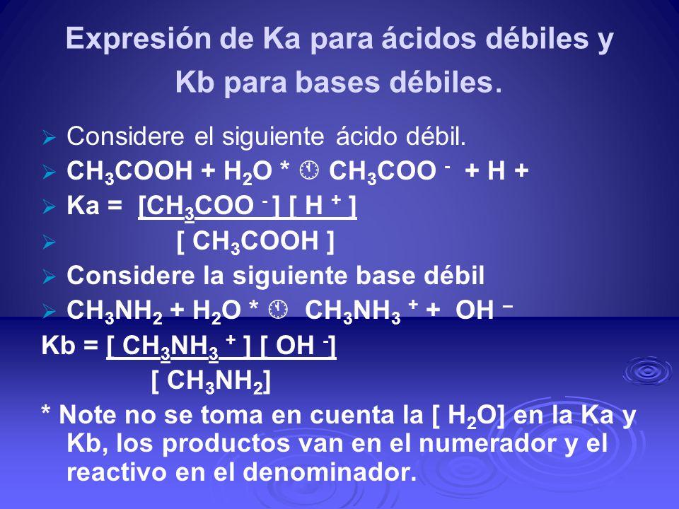 Expresión de Ka para ácidos débiles y Kb para bases débiles.