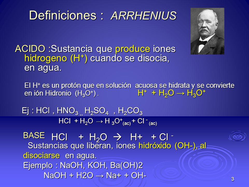 Definiciones : ARRHENIUS