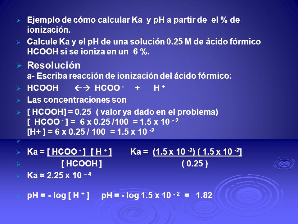 Resolución a- Escriba reacción de ionización del ácido fórmico: