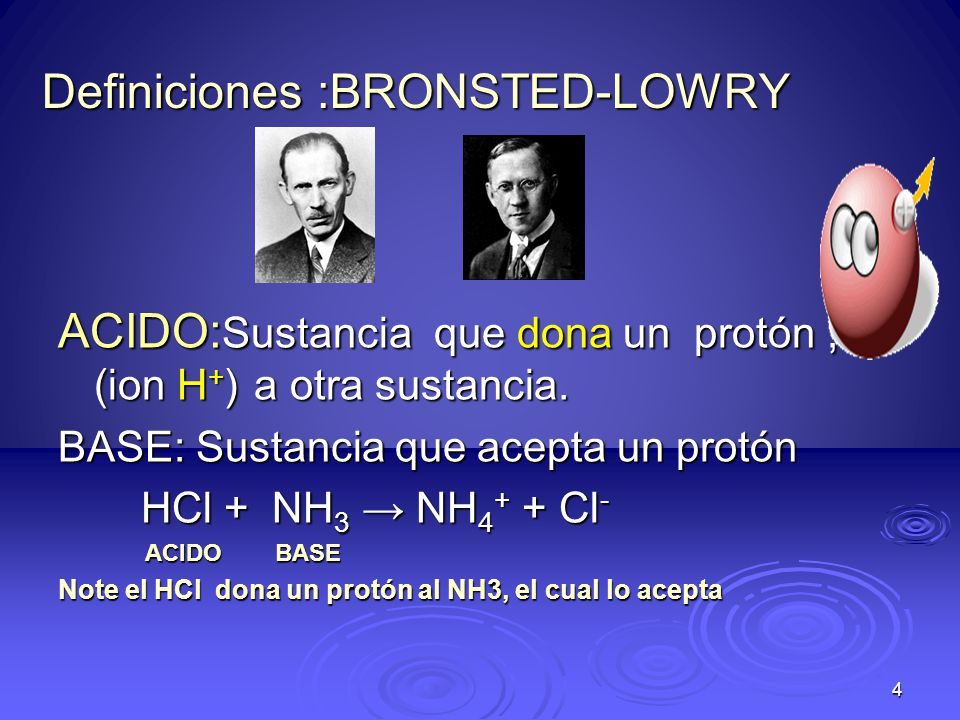 Definiciones :BRONSTED-LOWRY