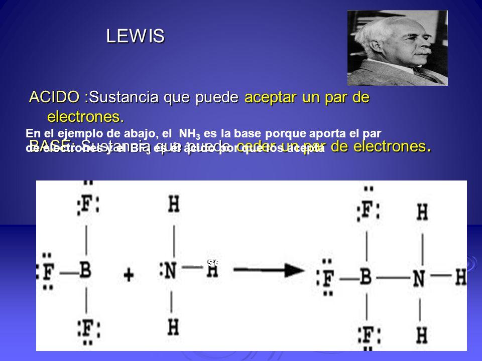 LEWIS ACIDO :Sustancia que puede aceptar un par de electrones.