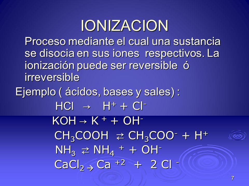 IONIZACION Proceso mediante el cual una sustancia se disocia en sus iones respectivos. La ionización puede ser reversible ó irreversible.
