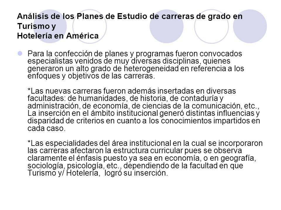 Análisis de los Planes de Estudio de carreras de grado en Turismo y Hotelería en América