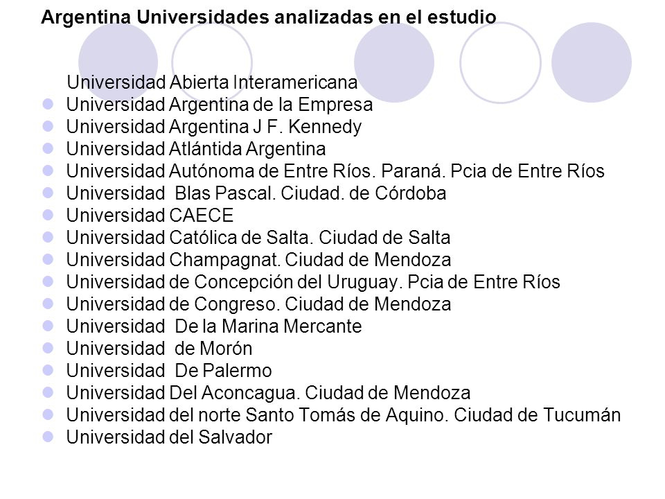 Argentina Universidades analizadas en el estudio