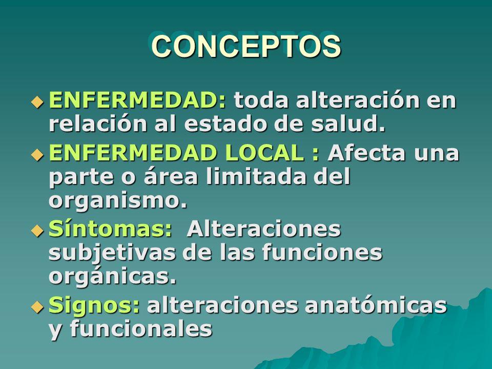 CONCEPTOS ENFERMEDAD: toda alteración en relación al estado de salud.