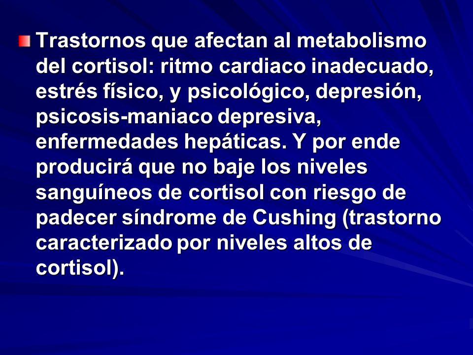 Trastornos que afectan al metabolismo del cortisol: ritmo cardiaco inadecuado, estrés físico, y psicológico, depresión, psicosis-maniaco depresiva, enfermedades hepáticas.