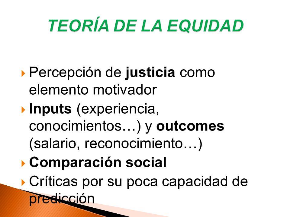 TEORÍA DE LA EQUIDAD Percepción de justicia como elemento motivador