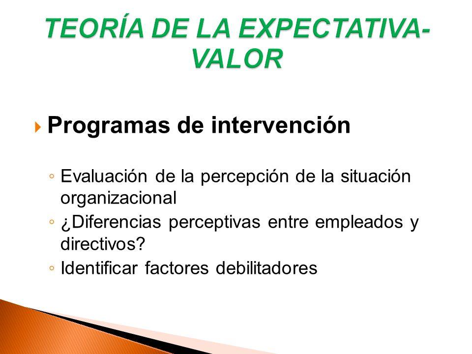 TEORÍA DE LA EXPECTATIVA-VALOR