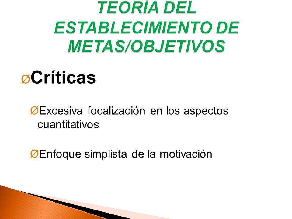 TEORÍA DEL ESTABLECIMIENTO DE METAS/OBJETIVOS