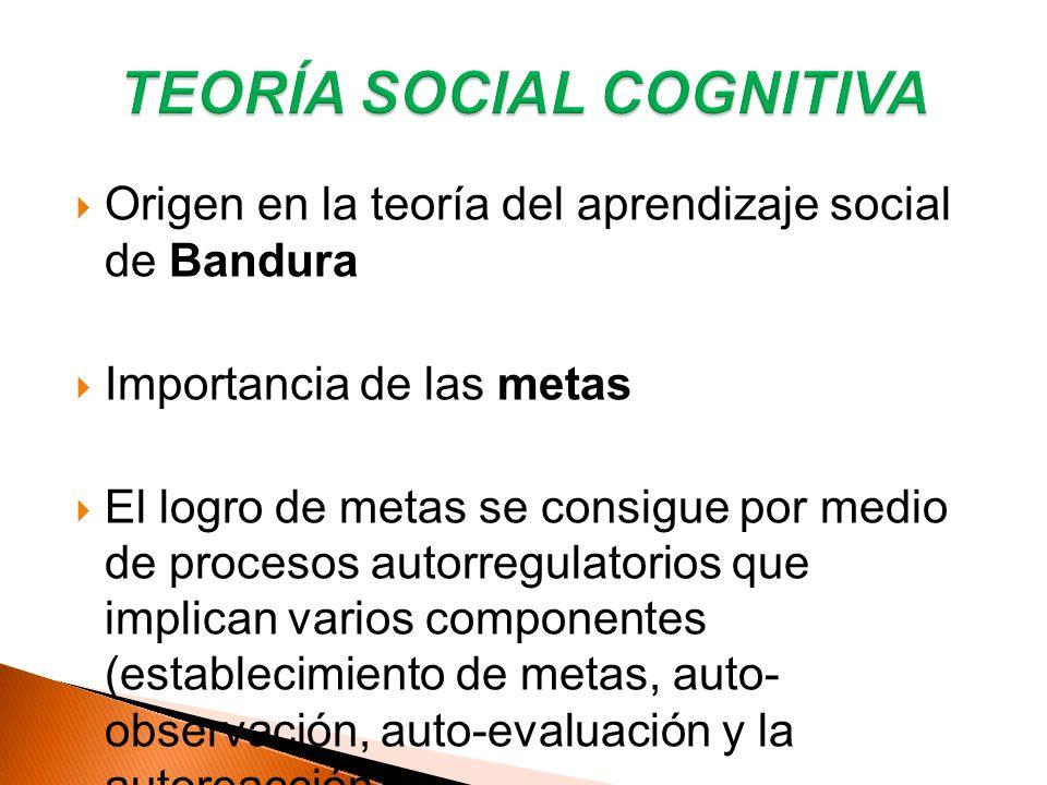 TEORÍA SOCIAL COGNITIVA